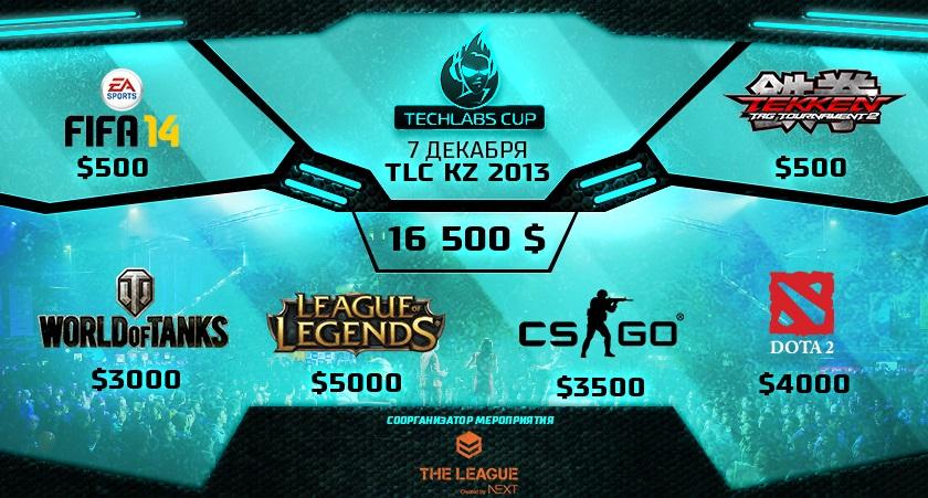 Призовой фонд Techlabs CUP KZ
