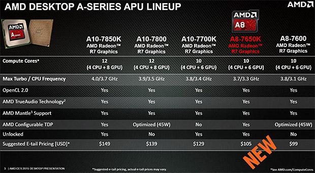 Новый процессор AMD