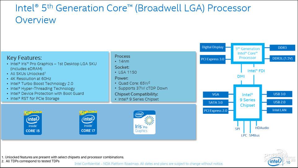 Особенности процессоров Broadwell