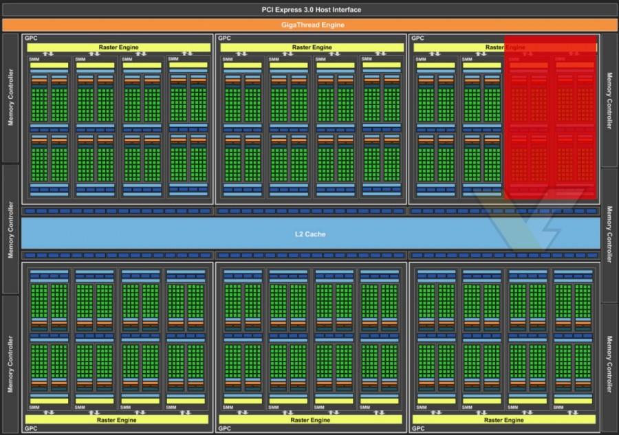 Графический процессор GeForce GTX 980 Ti