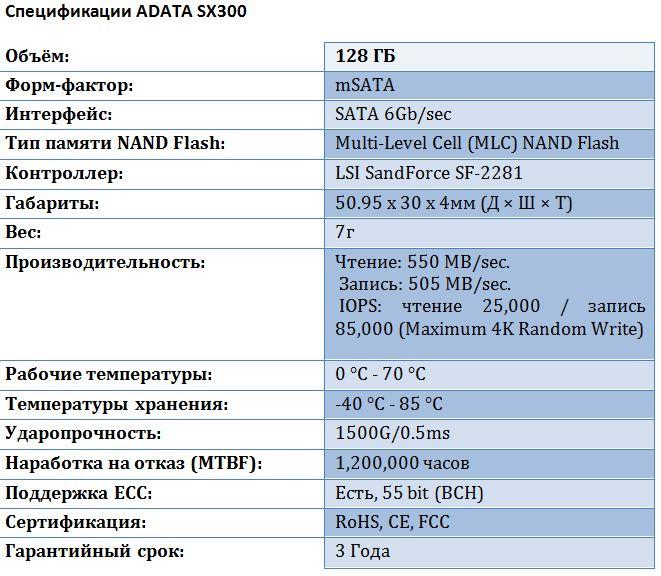 Спецификации ADATA XPG SX300