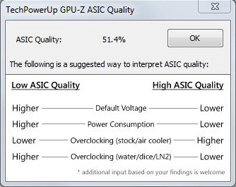 ASUS HD 7950 Direct CU II TOP - качество ASIC